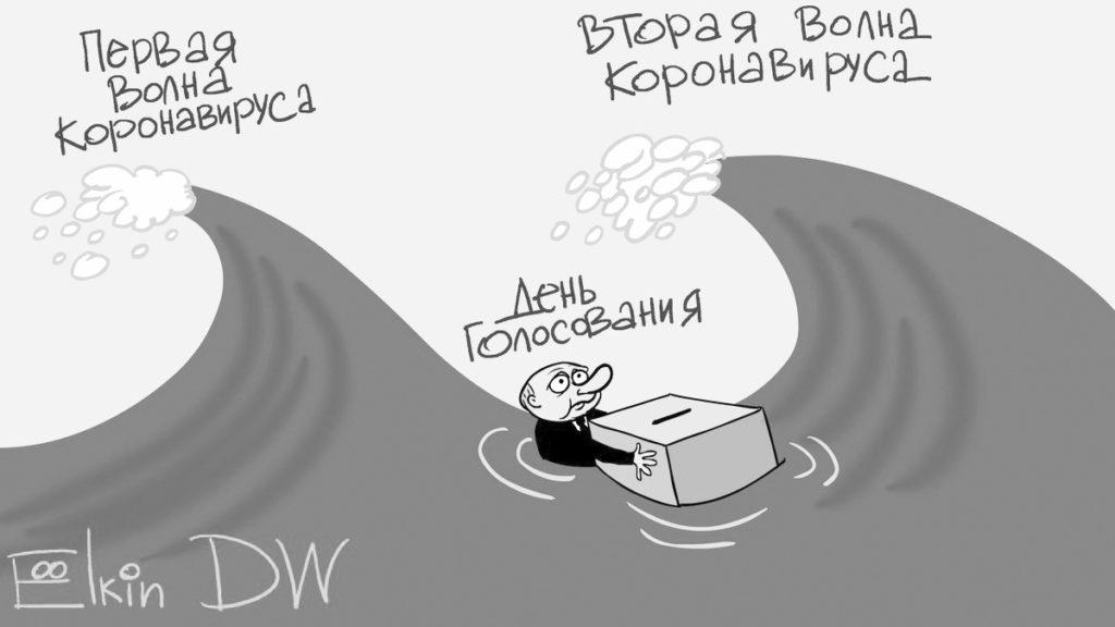 Волны коронавируса и голосование